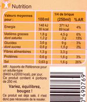 Velouté aux Épinards et aux Artichauts - Informations nutritionnelles
