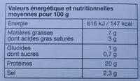 Jambon cuit fumé - Qualité supérieure - Avec couenne - Informations nutritionnelles - fr