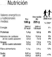 Mezcla de hortalizas para sofrito - Nutrition facts - es