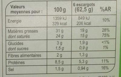 24 Escargots Préparés à la Bourguignonne - Voedingswaarden - fr