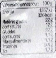 Petits pâtés en croute au foie de canard - Voedingswaarden