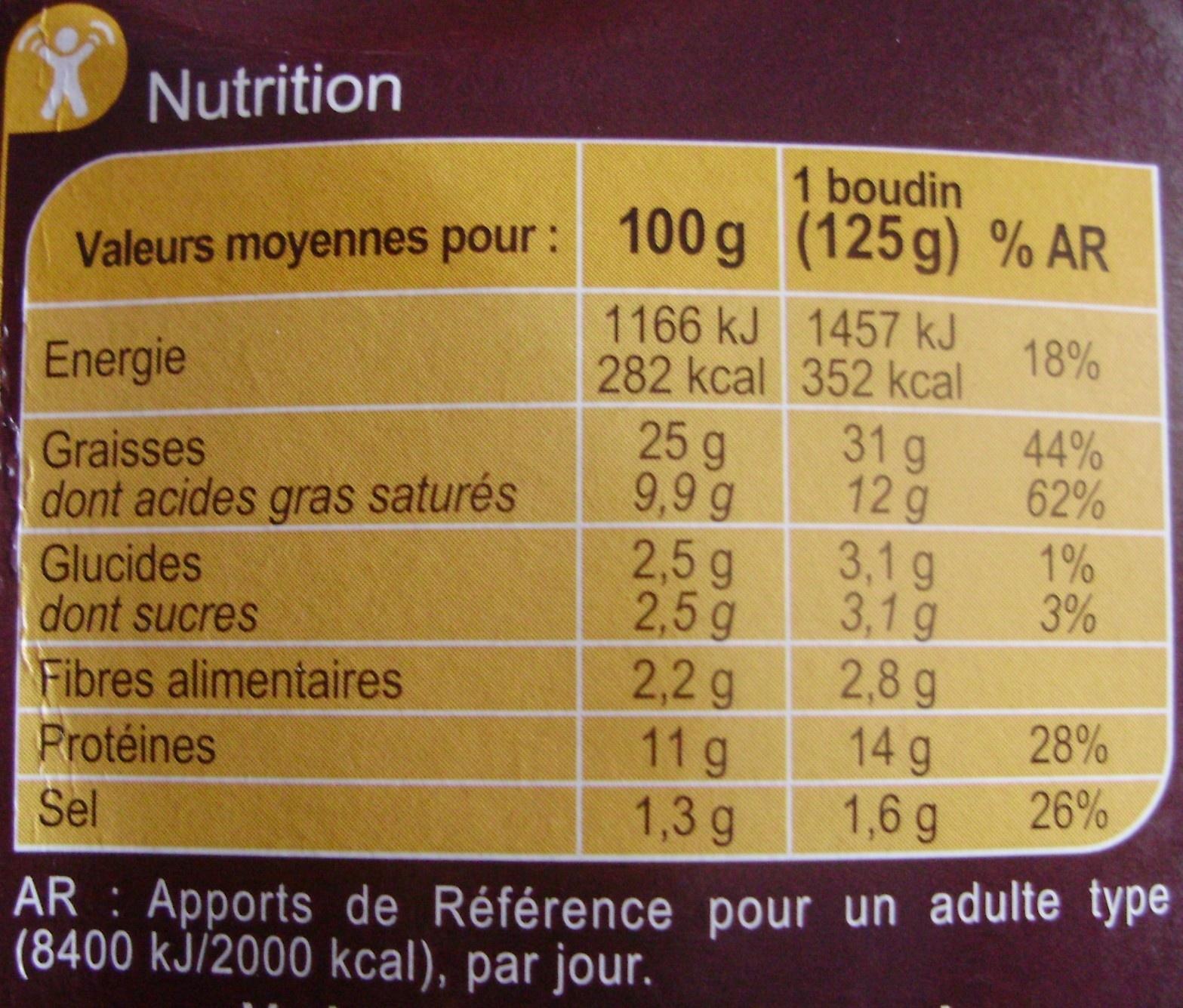 Boudins noirs à l'ancienne - Informations nutritionnelles - fr