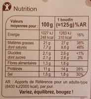 Boudins noirs à l'ancienne - Nutrition facts - fr