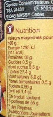 Rillettes de Poulet Rôti en Cocotte - Nutrition facts