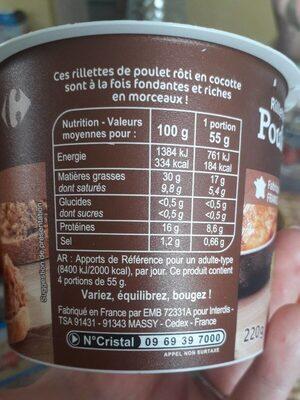 Rillettes poulet roti en cocotte - Nutrition facts - fr