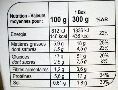 Festinate Bolognaise - Informations nutritionnelles