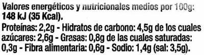 """Ajos encurtidos """"Carrefour"""" - Información nutricional"""