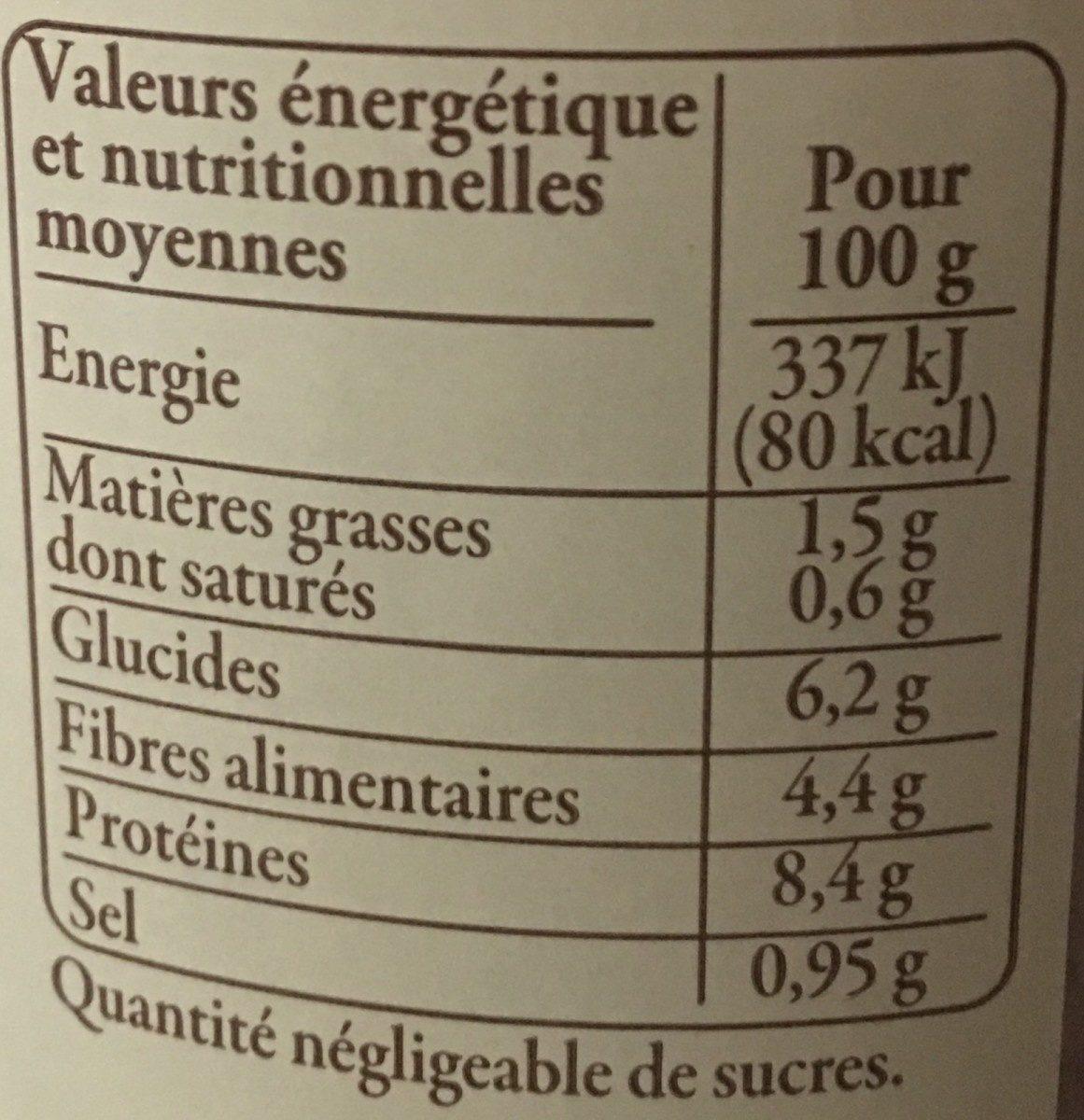 Mogettes de vendée au jambon fumé - Valori nutrizionali - fr
