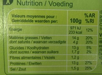 Cordon bleu de dinde Halal - Nutrition facts - fr