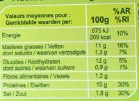 Escalope de dinde* viennoise halal * à partir de viande de dinde reconstituée - Informations nutritionnelles - fr