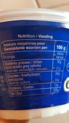Ricotta - Valori nutrizionali - fr