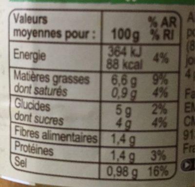 Courgettes bio à la provençale - Informations nutritionnelles - fr