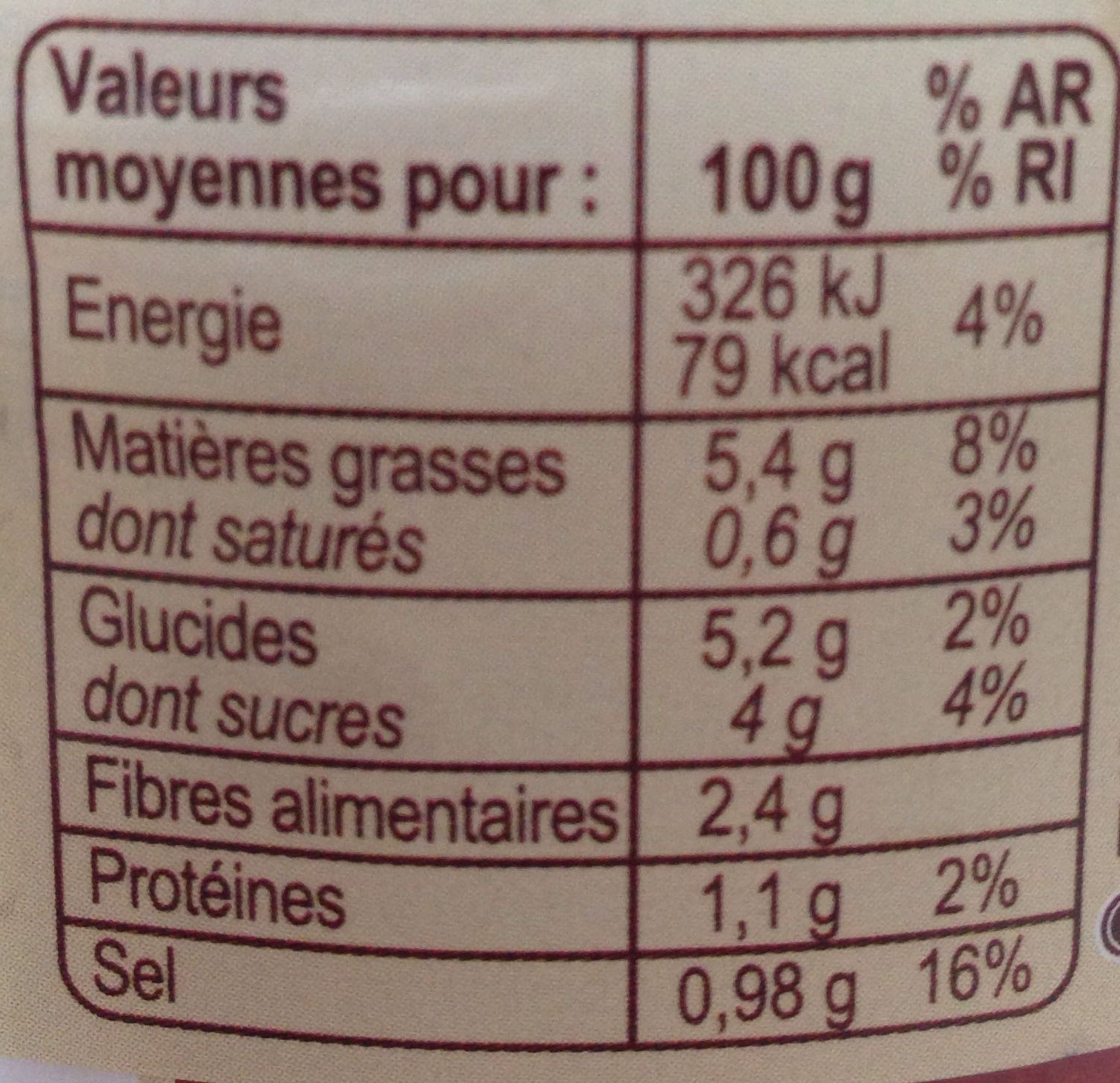 Aubergines à la Provençale - Voedingswaarden - fr
