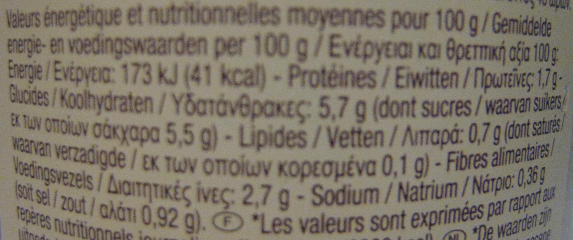 Sauce basquaise finement relevée - Voedingswaarden - fr