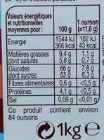 Oursons Guimauve chocolat au lait - Voedigswaarden