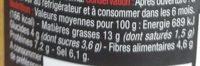 Moutarde aux tomates séchées et crème de piment d'Espelette - Nutrition facts - fr