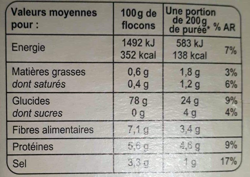 Purée nature - Nutrition facts