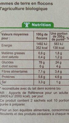 Purée nature - Informations nutritionnelles - fr