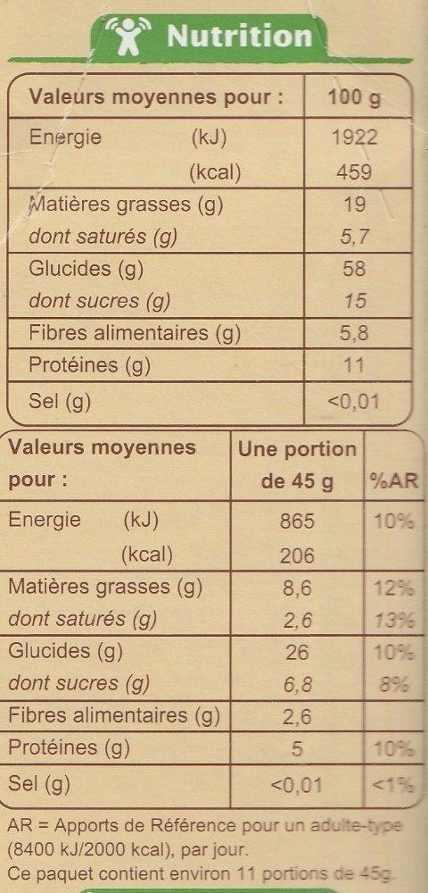 Muesli croustillant Graines de courge et de tournesol - Informations nutritionnelles - fr