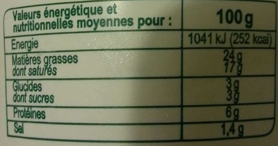 Fromage à tartiner, ail et fines herbes (24 % MG) - Informations nutritionnelles