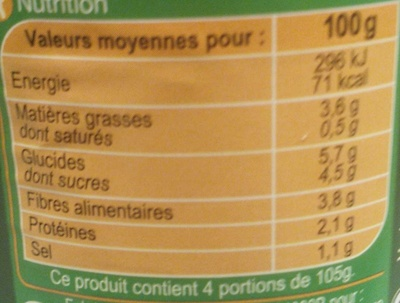 Pasta sauce, Forestière (Aux Bolets, cèpes et champignons de Paris) - Informations nutritionnelles