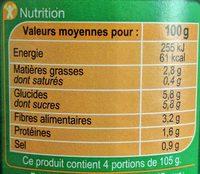 Pasta sauce Aux Légumes - Informations nutritionnelles - fr