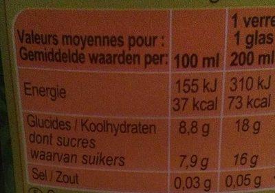 Saveur  orange - Informations nutritionnelles - fr