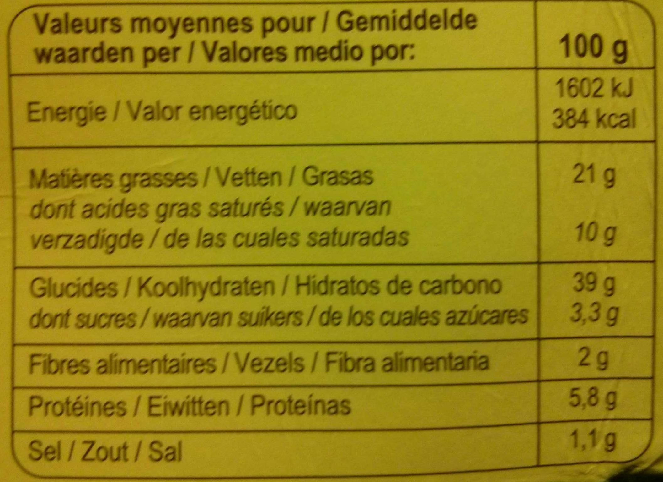Pate feuilletée - Informations nutritionnelles