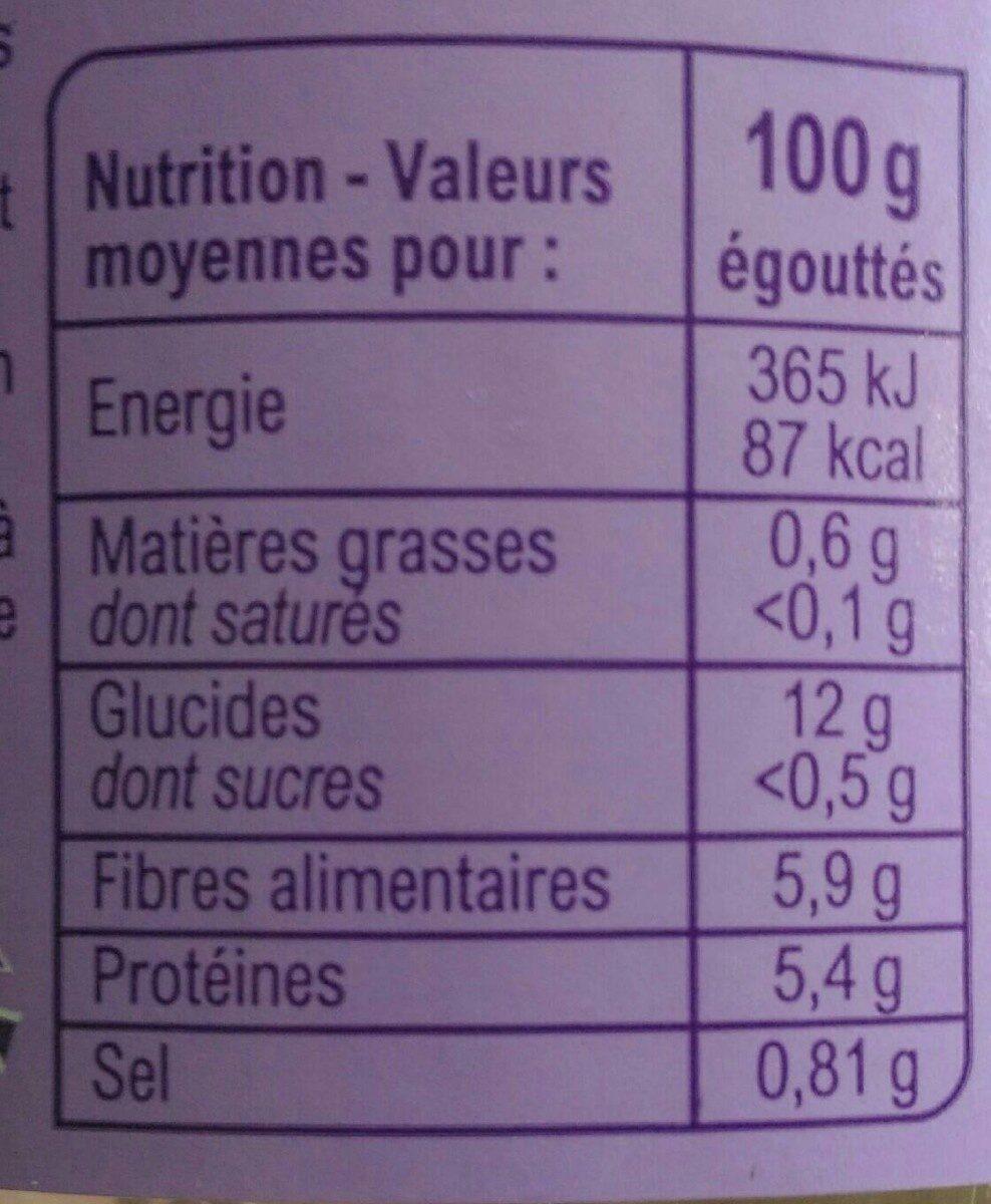 Flageolets Extra fins - Informação nutricional - fr