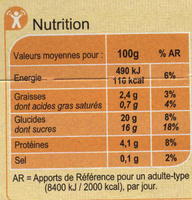 Le Flan - Nutrition facts
