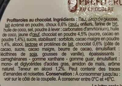 Profiteroles - Ingrédients