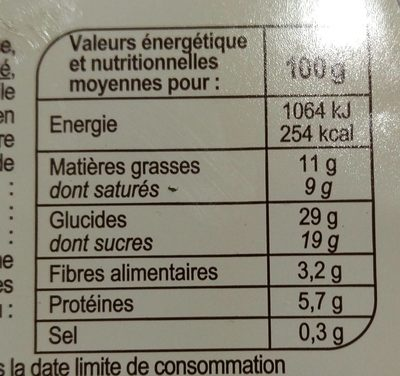 Profiteroles - Nutrition facts - fr