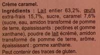 Crème caramel Sur lit de caramel - Ingredients