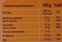 Crème caramel Sur lit de caramel - Nutrition facts