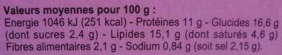 Croq&Moi, Jambon de dinde (x 2) - Informations nutritionnelles - fr