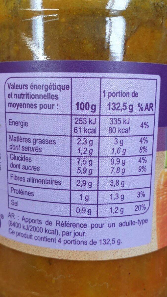 Colombe de légumes cuisinés à la créole - Valori nutrizionali - fr