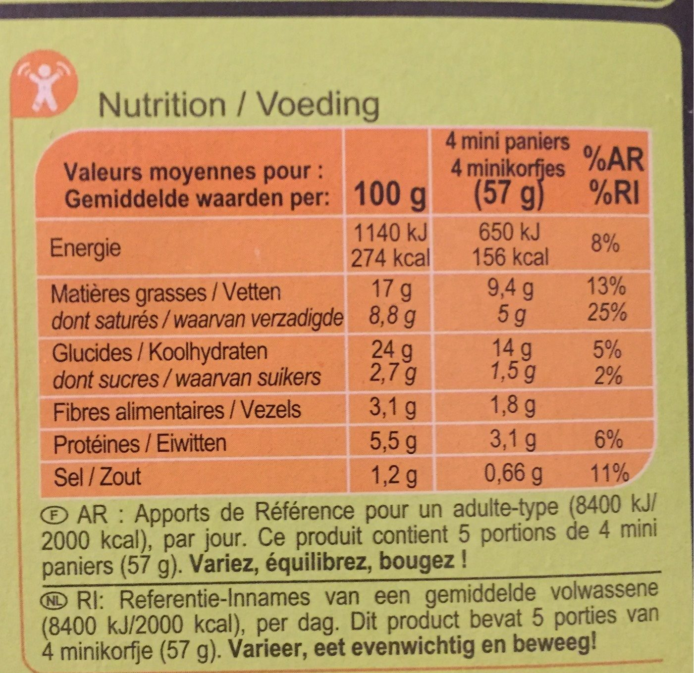Mini paniers Les Aperitifs - Nutrition facts - fr