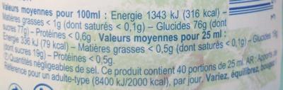 Sirop, Menthe-Glaciale - Voedingswaarden - fr
