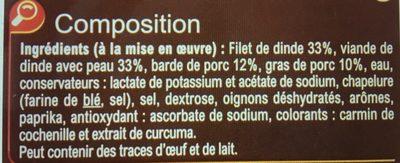 Paupiettes De Dinde - Ingrédients