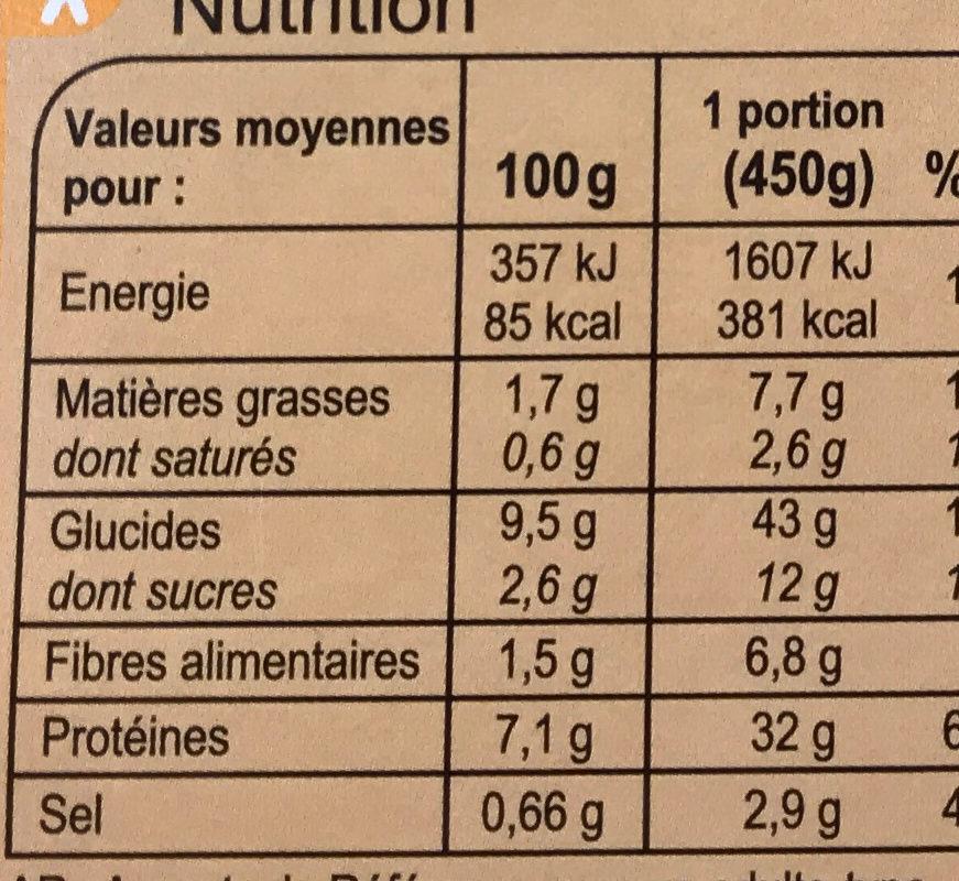 Couscous Poulet Merguez - Voedingswaarden