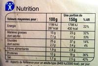 Croque Monsieur Jambon Fomage - Informations nutritionnelles - fr