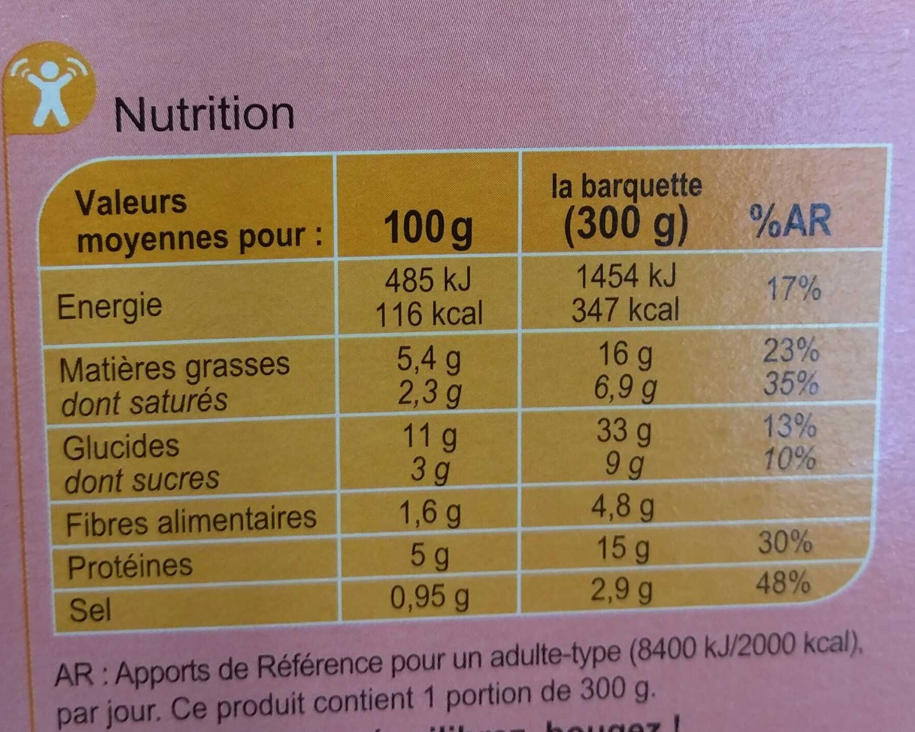 Lasagnes à la Bolognaise - Nutrition facts