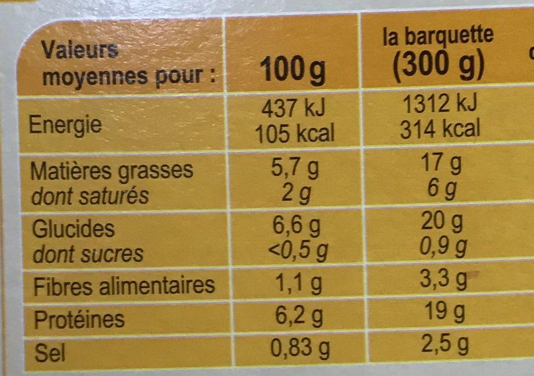 Poulet rôti et sa purée de pomme de terre - Informations nutritionnelles - fr