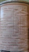 Boeuf bourguignon aux pommes de terre - Informations nutritionnelles