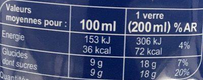 Limonade - Voedingswaarden
