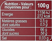 Sirop d'erable - Nutrition facts - fr