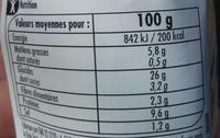 Thon crudités œuf Baguette viennoise - Nutrition facts