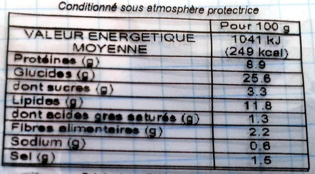 Jambon crudités oeuf Baguette viennoise - Informations nutritionnelles - fr