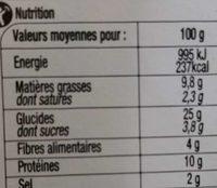 Sandwich Jambon emmental pain de mie complet - Informations nutritionnelles - fr