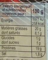 Saucisses fumées à griller - Informations nutritionnelles